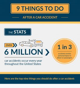 9 things to do after a car accident
