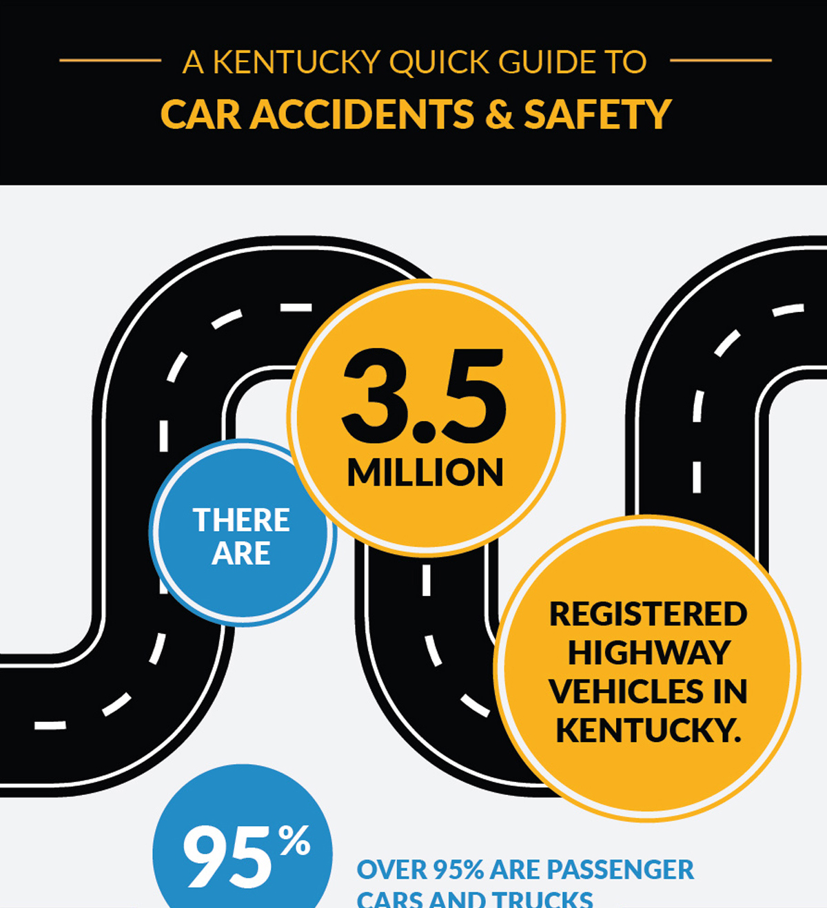 car-accident-stats-infographic-resources